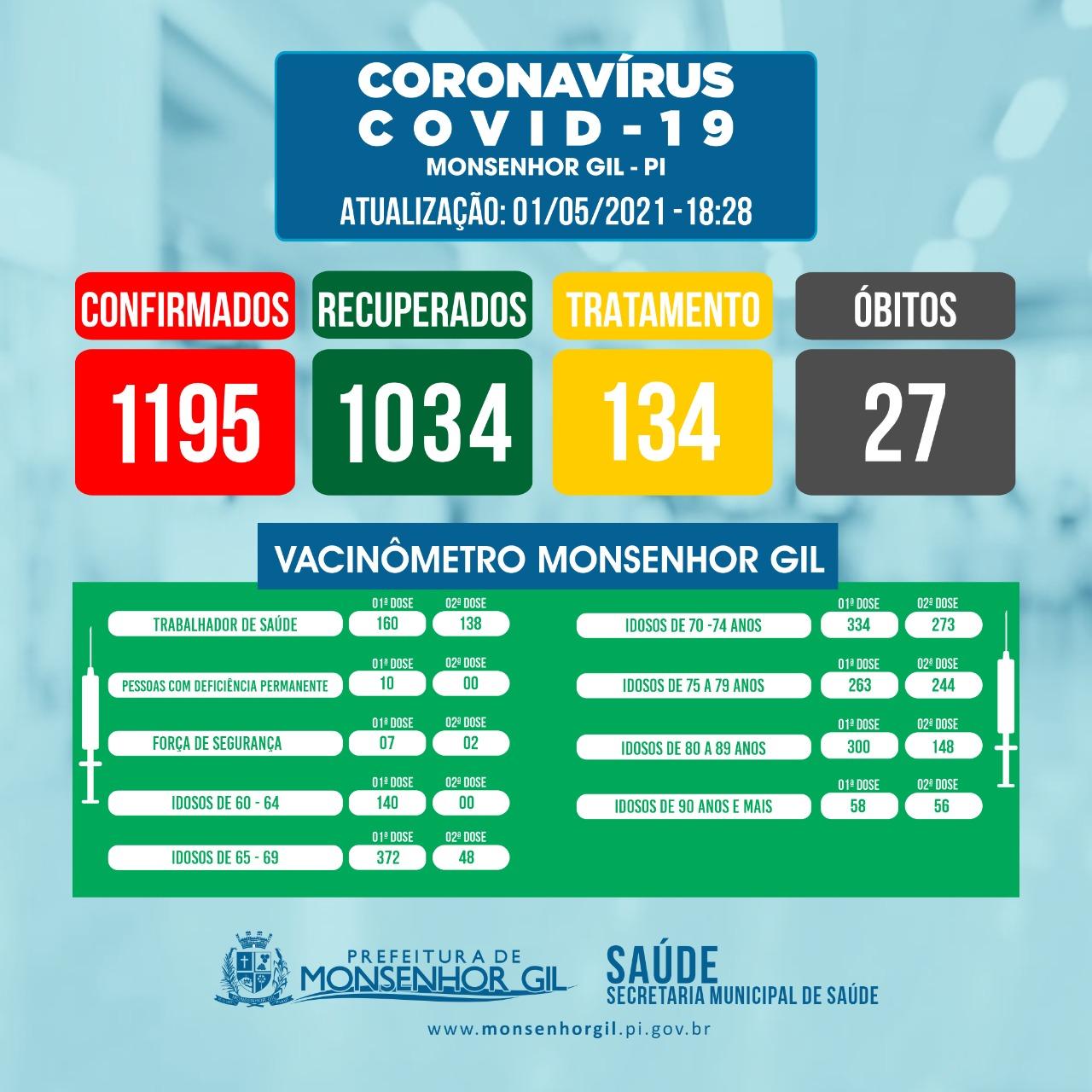 Em Monsenhor Gil, prefeitura convoca para nova etapa da vacinação - Imagem 2