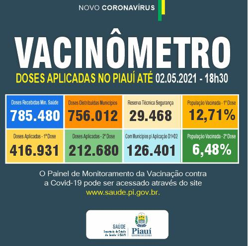 Vacinômetro da Secretaria de Saúde do Piauí - Foto: Divulgação