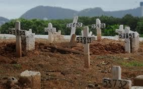 Mortes passam de cem mil em São Paulo/reprodução internet