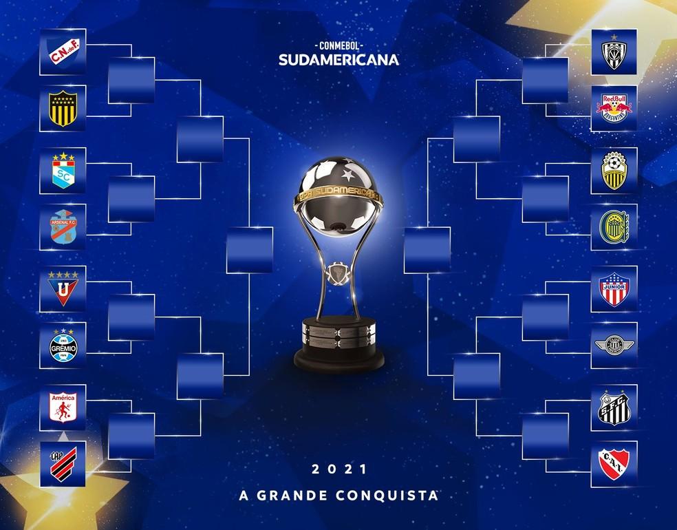 Vamos de sorteio dos duelos da Libertadores e Sulamericana - Imagem 2