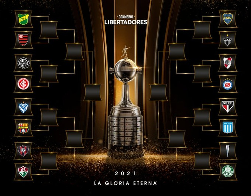 Vamos de sorteio dos duelos da Libertadores e Sulamericana - Imagem 1