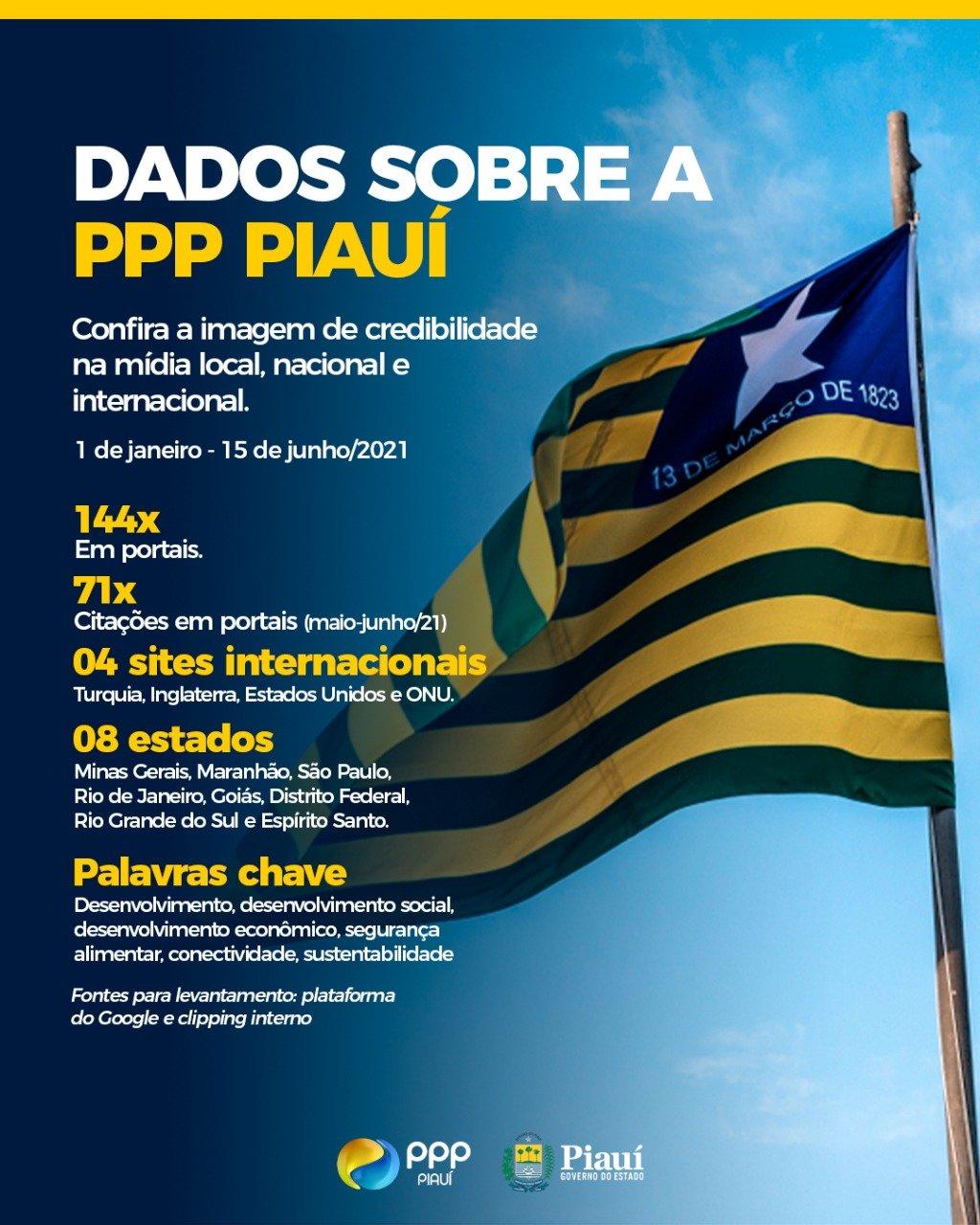 Dados referentes à imagem da Suparc-PI. Crédito: Divulgação/Suparc.