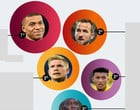 Saiba quem são os jogadores mais caros da Eurocopa e têm em média 25,4 anos
