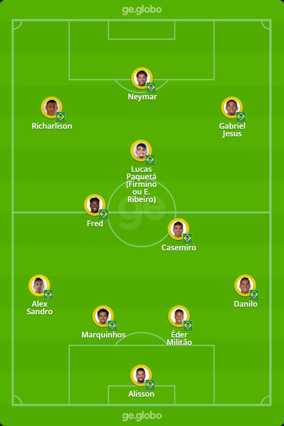 Provável escalação da seleção brasileira para enfrentar o Paraguai — Foto: ge