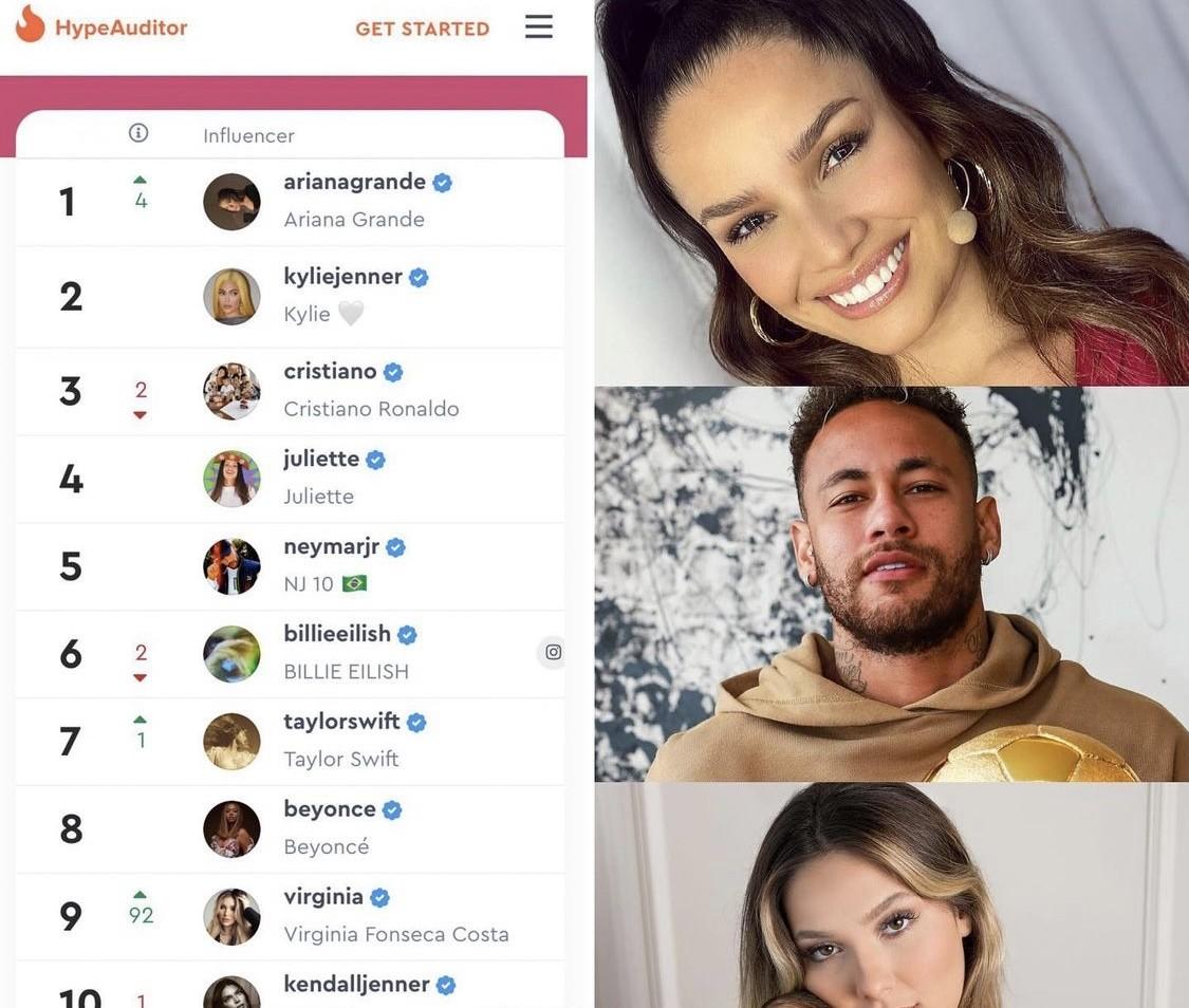 Juliette Freire é a brasileira com maior engajamento no Instagram - Imagem 1