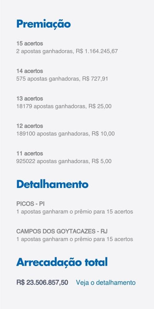 Aposta feita em Picos leva mais de R$ 1 milhão na Lotofácil - Imagem 1