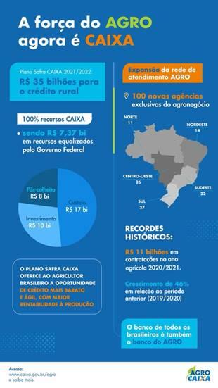 Caixa terá 268 novas agências no Brasil e 2 estarão no Piauí - Imagem 2