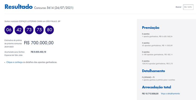 Aposta de Floriano leva mais de R$ 5 milhões (Foto: Caixa)