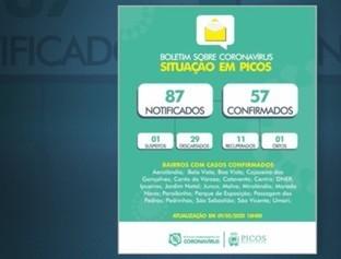 Picos já registra 59 casos de Covid19 e Secretaria faz balanço