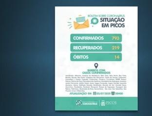 Picos já registra 793 casos de coronavírus com 14 mortes